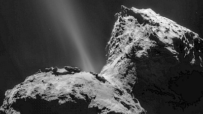Jetstreams auf Churyumov-Gerasimenko